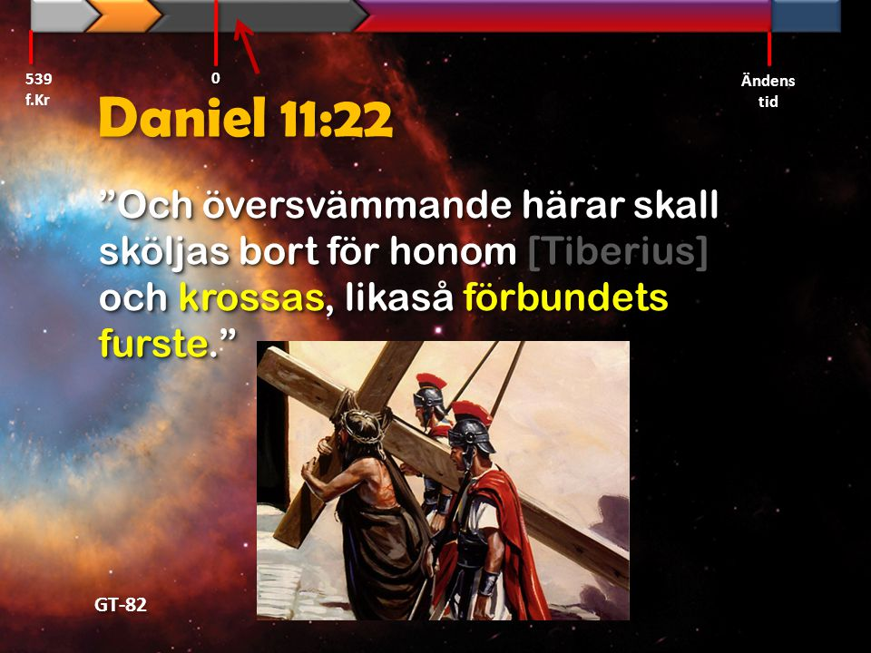 539 f.Kr Ändens tid. Daniel 11:22. Och översvämmande härar skall sköljas bort för honom [Tiberius]